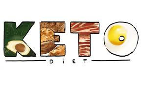 about keto